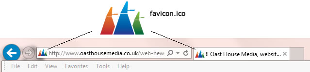 favicon logos for websites